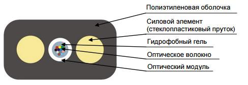 тпод2